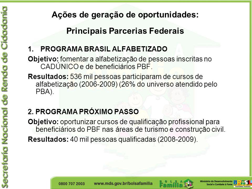 Ações de geração de oportunidades: Principais Parcerias Federais 1.PROGRAMA BRASIL ALFABETIZADO Objetivo: fomentar a alfabetização de pessoas inscrita
