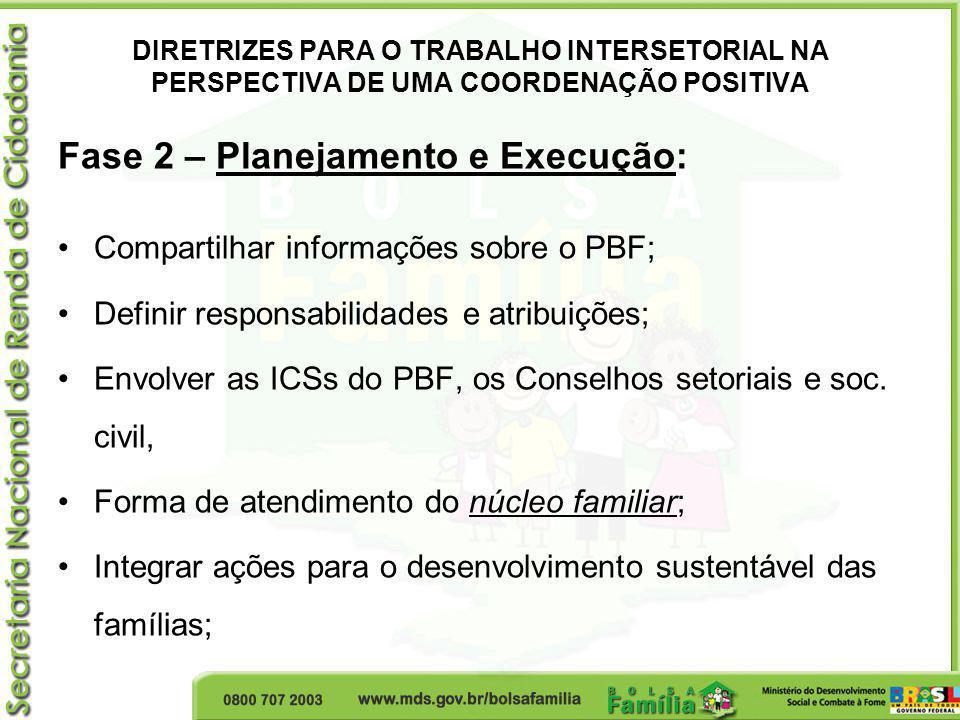 DIRETRIZES PARA O TRABALHO INTERSETORIAL NA PERSPECTIVA DE UMA COORDENAÇÃO POSITIVA Fase 2 – Planejamento e Execução: Compartilhar informações sobre o