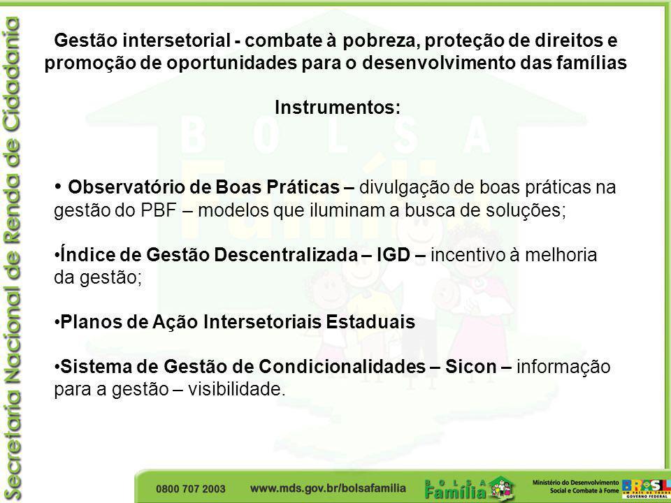 Observatório de Boas Práticas – divulgação de boas práticas na gestão do PBF – modelos que iluminam a busca de soluções; Índice de Gestão Descentraliz
