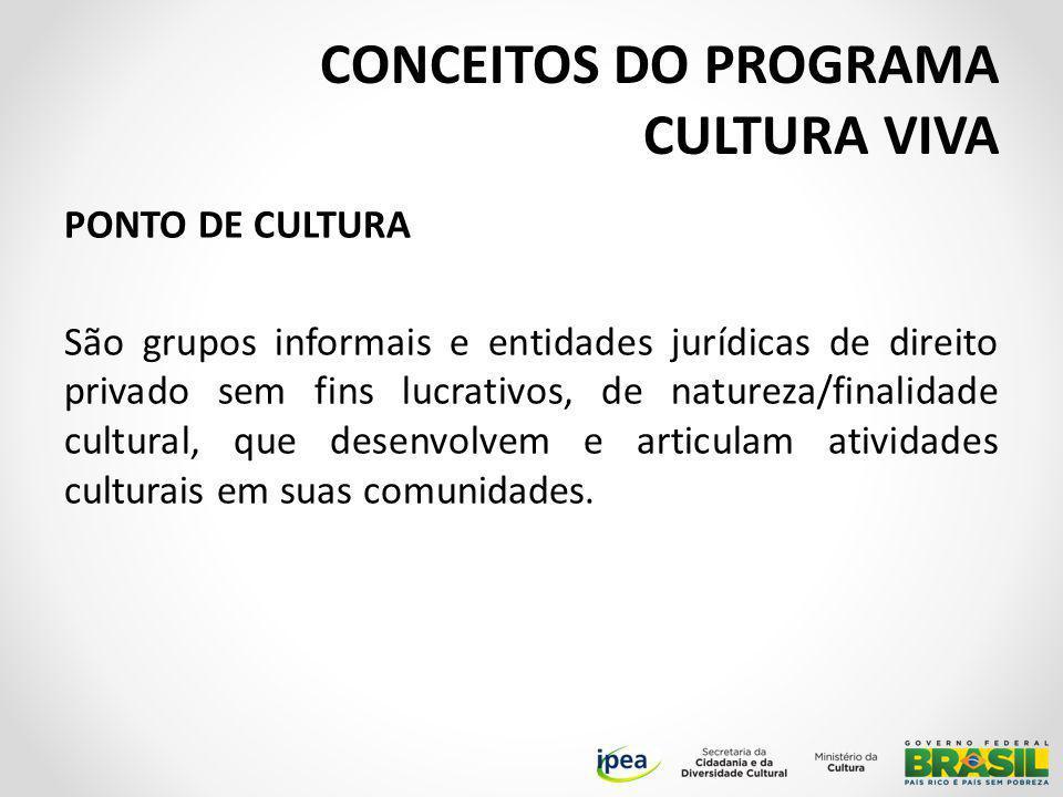 PONTO DE CULTURA São grupos informais e entidades jurídicas de direito privado sem fins lucrativos, de natureza/finalidade cultural, que desenvolvem e articulam atividades culturais em suas comunidades.