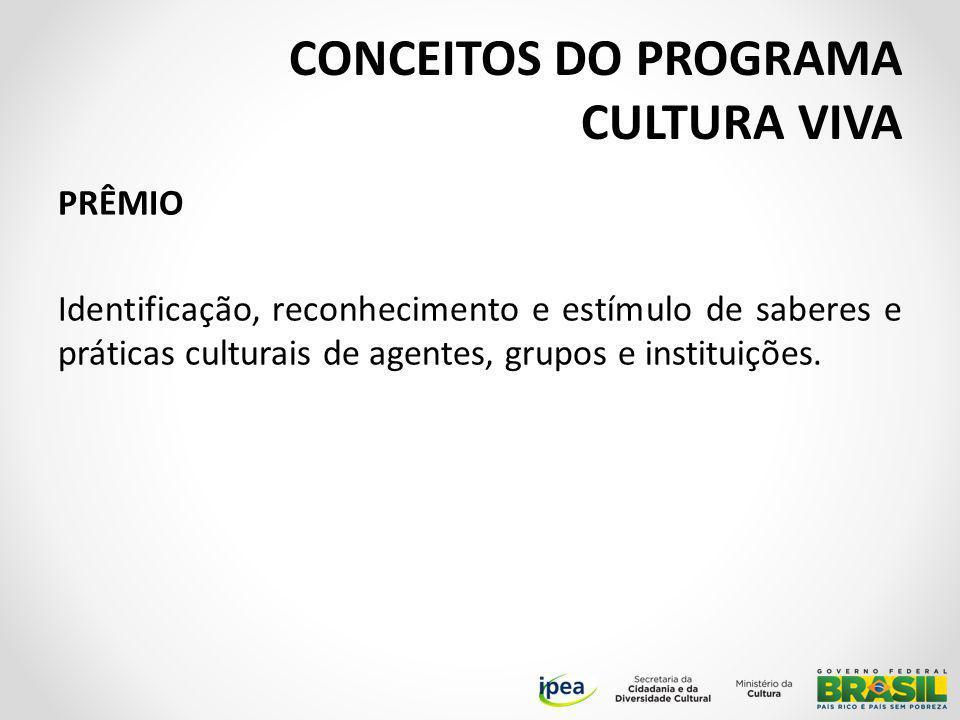 PRÊMIO Identificação, reconhecimento e estímulo de saberes e práticas culturais de agentes, grupos e instituições.