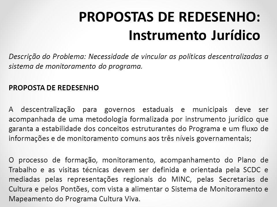 Descrição do Problema: Necessidade de vincular as políticas descentralizadas a sistema de monitoramento do programa.