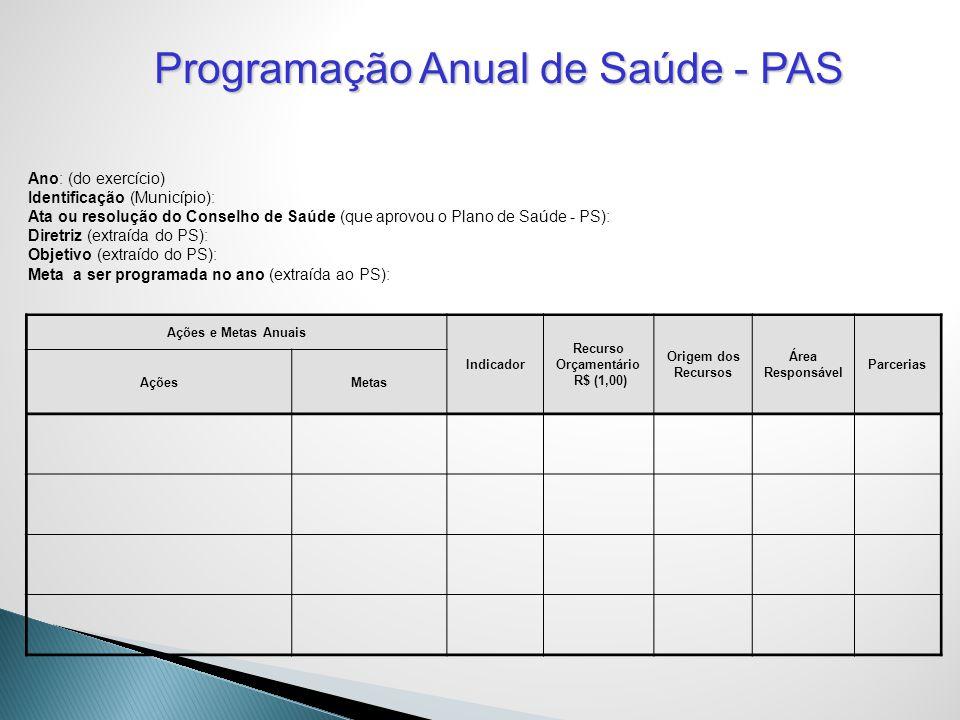 Ano: 2013 Identificação: Secretaria de Municipal de Saúde de Xxxx Ato do CMS: Resolução Nº ttt/2013/ CMS.
