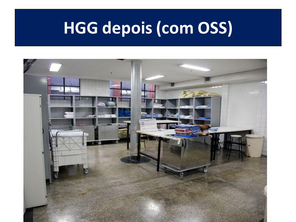 HGG depois (com OSS)