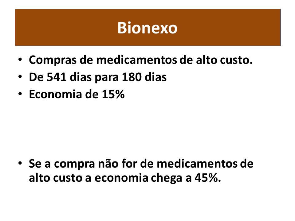 Bionexo Compras de medicamentos de alto custo. De 541 dias para 180 dias Economia de 15% Se a compra não for de medicamentos de alto custo a economia