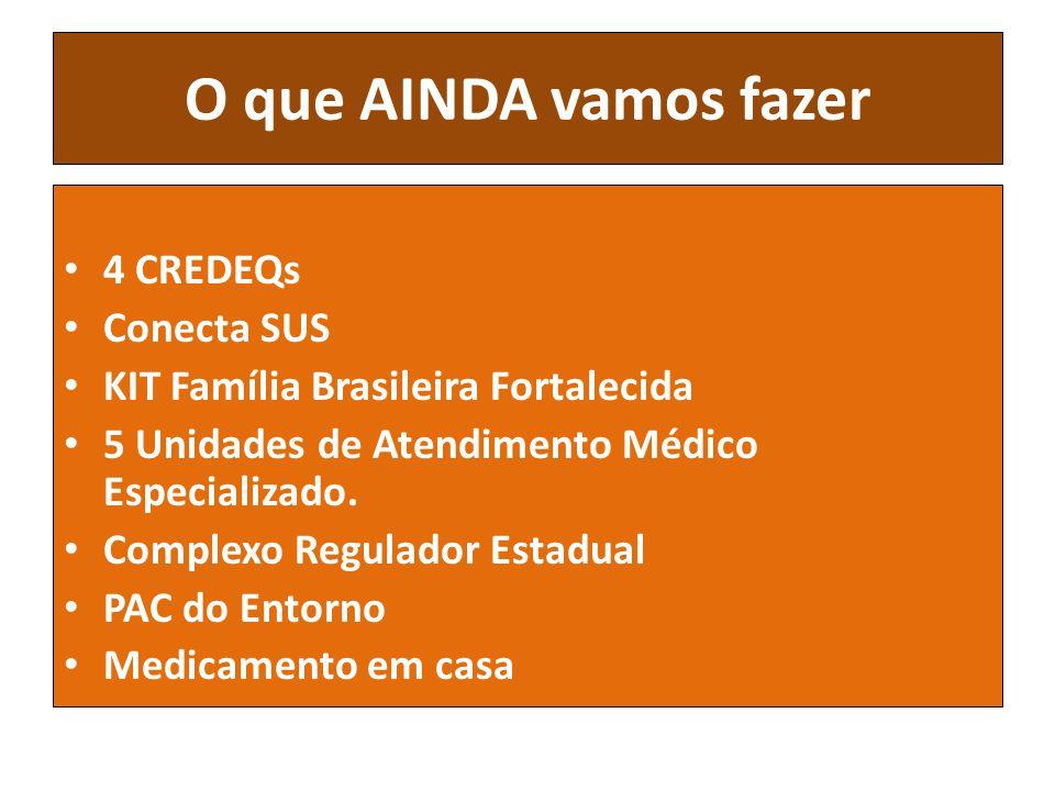 O que AINDA vamos fazer 4 CREDEQs Conecta SUS KIT Família Brasileira Fortalecida 5 Unidades de Atendimento Médico Especializado. Complexo Regulador Es