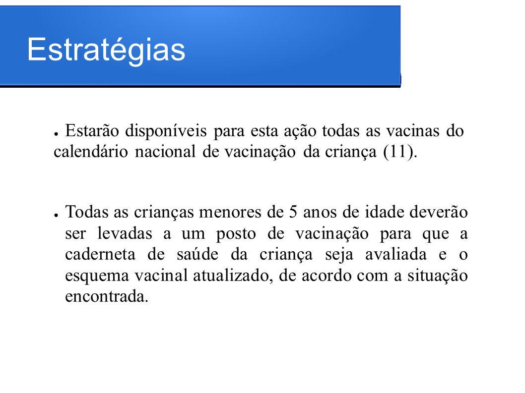 Estratégias Estarão disponíveis para esta ação todas as vacinas do calendário nacional de vacinação da criança (11). Todas as crianças menores de 5 an