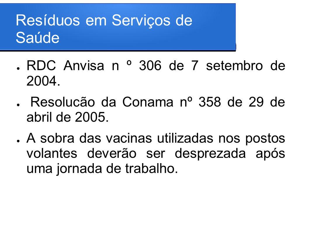 Resíduos em Serviços de Saúde RDC Anvisa n º 306 de 7 setembro de 2004. Resolucão da Conama nº 358 de 29 de abril de 2005. A sobra das vacinas utiliza
