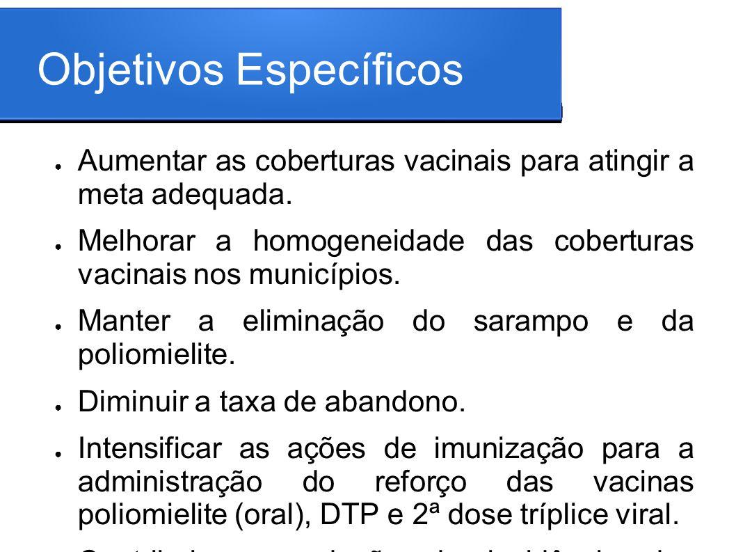 Objetivos Específicos Aumentar as coberturas vacinais para atingir a meta adequada. Melhorar a homogeneidade das coberturas vacinais nos municípios. M