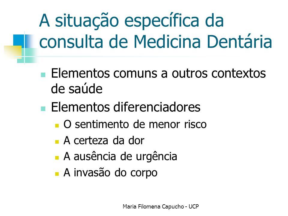 A situação específica da consulta de Medicina Dentária Elementos comuns a outros contextos de saúde Elementos diferenciadores O sentimento de menor ri