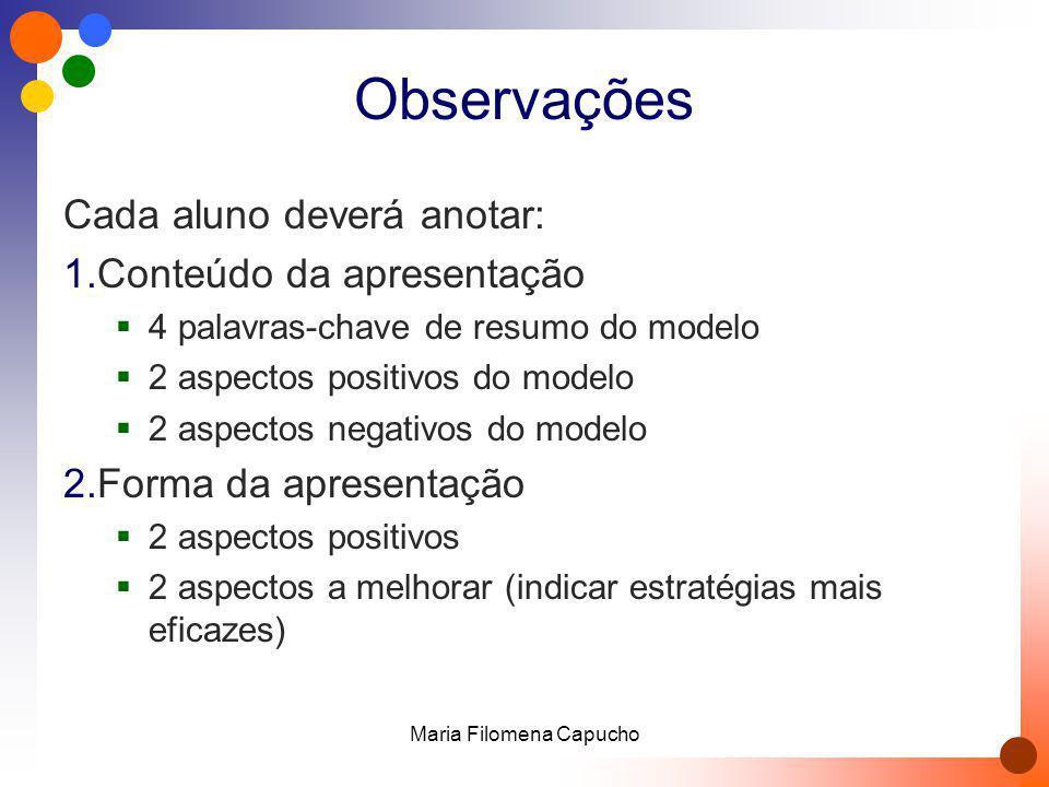 Observações Cada aluno deverá anotar: 1.Conteúdo da apresentação 4 palavras-chave de resumo do modelo 2 aspectos positivos do modelo 2 aspectos negati