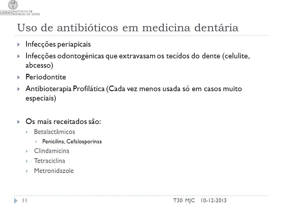 Uso de antibióticos em medicina dentária Infecções periapicais Infecções odontogénicas que extravasam os tecídos do dente (celulite, abcesso) Periodon