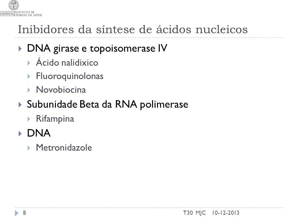 Inibidores da síntese de ácidos nucleicos DNA girase e topoisomerase IV Ácido nalidixico Fluoroquinolonas Novobiocina Subunidade Beta da RNA polimeras