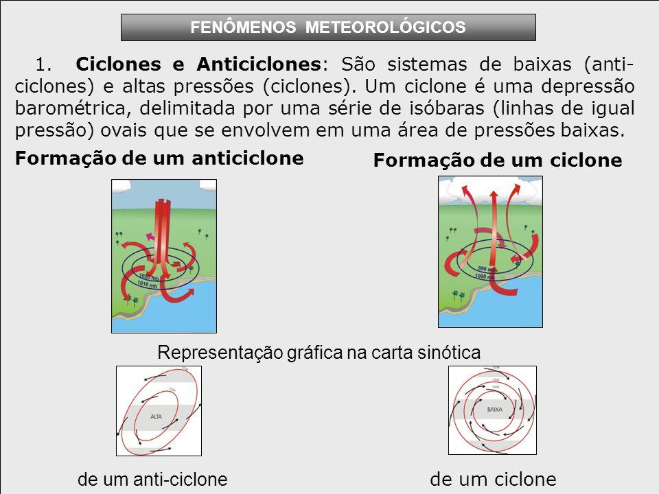 FENÔMENOS METEOROLÓGICOS 1.