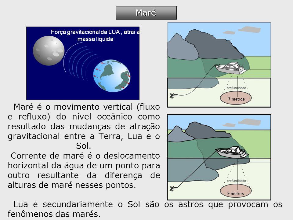 Maré é o movimento vertical (fluxo e refluxo) do nível oceânico como resultado das mudanças de atração gravitacional entre a Terra, Lua e o Sol.