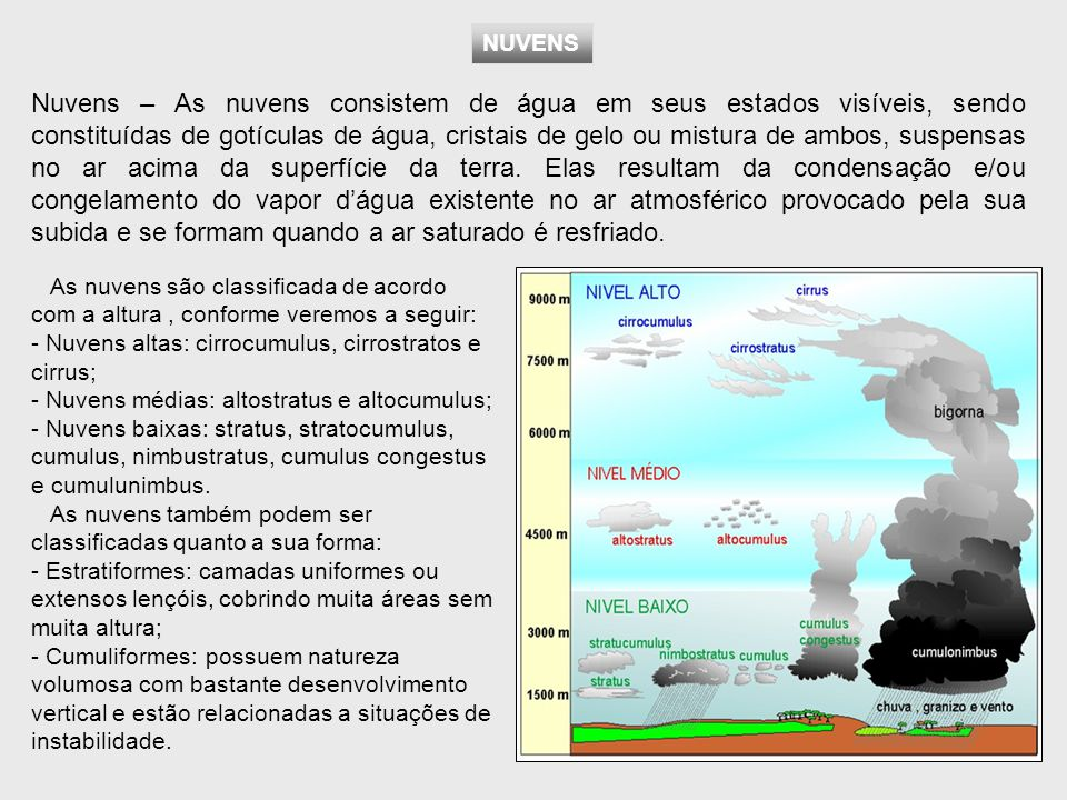 NUVENS Nuvens – As nuvens consistem de água em seus estados visíveis, sendo constituídas de gotículas de água, cristais de gelo ou mistura de ambos, suspensas no ar acima da superfície da terra.