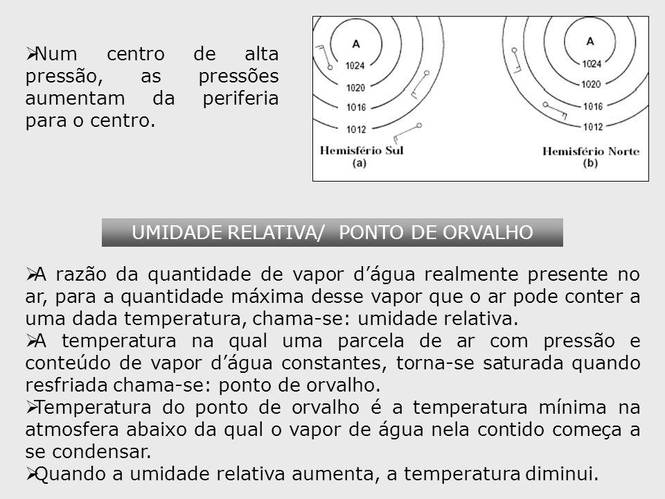 Num centro de alta pressão, as pressões aumentam da periferia para o centro.