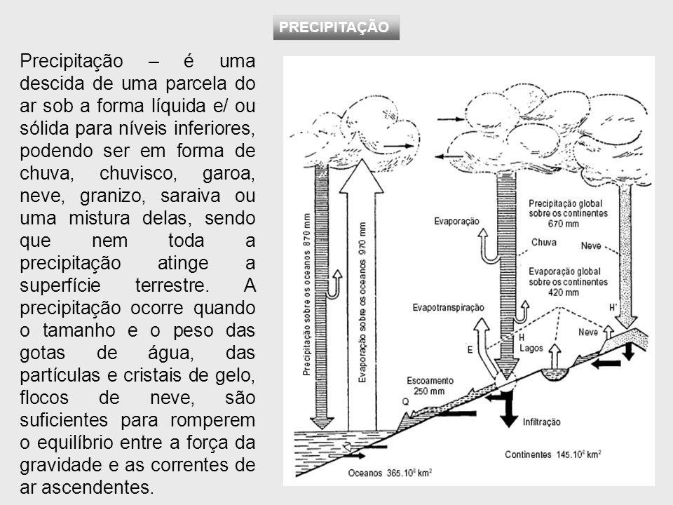 Precipitação – é uma descida de uma parcela do ar sob a forma líquida e/ ou sólida para níveis inferiores, podendo ser em forma de chuva, chuvisco, garoa, neve, granizo, saraiva ou uma mistura delas, sendo que nem toda a precipitação atinge a superfície terrestre.