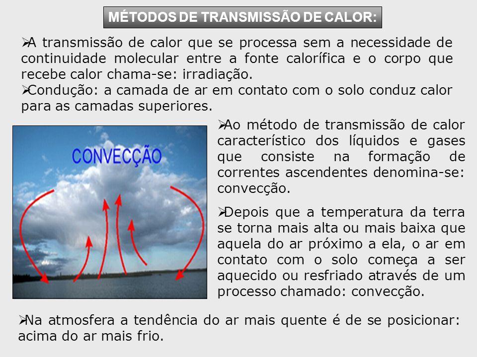A transmissão de calor que se processa sem a necessidade de continuidade molecular entre a fonte calorífica e o corpo que recebe calor chama-se: irradiação.