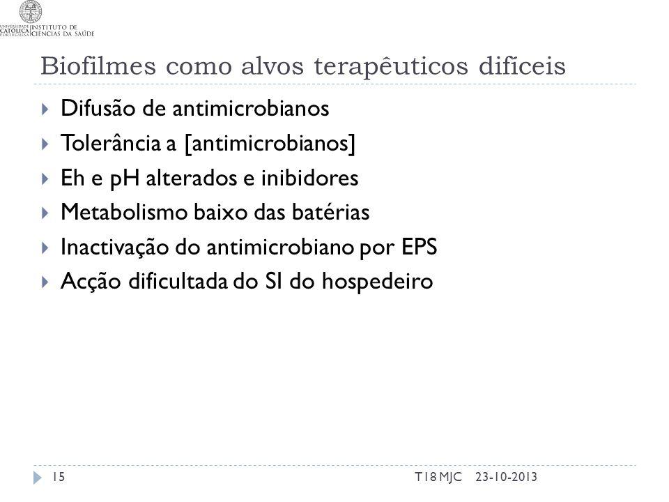 Biofilmes como alvos terapêuticos difíceis Difusão de antimicrobianos Tolerância a [antimicrobianos] Eh e pH alterados e inibidores Metabolismo baixo