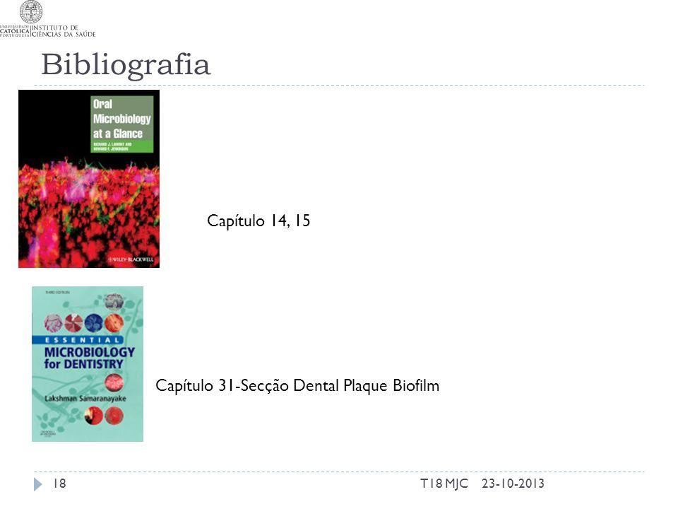 Bibliografia T18 MJC1823-10-2013 Capítulo 14, 15 Capítulo 31-Secção Dental Plaque Biofilm