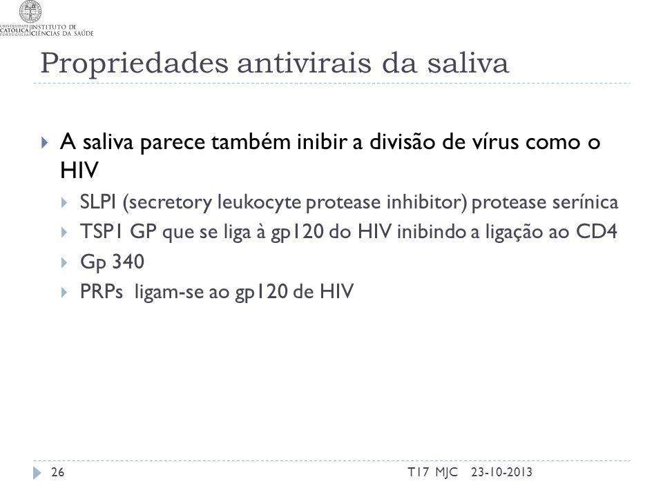 Propriedades antivirais da saliva A saliva parece também inibir a divisão de vírus como o HIV SLPI (secretory leukocyte protease inhibitor) protease s