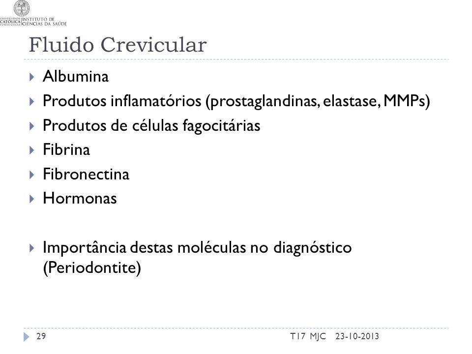 Fluido Crevicular Albumina Produtos inflamatórios (prostaglandinas, elastase, MMPs) Produtos de células fagocitárias Fibrina Fibronectina Hormonas Imp