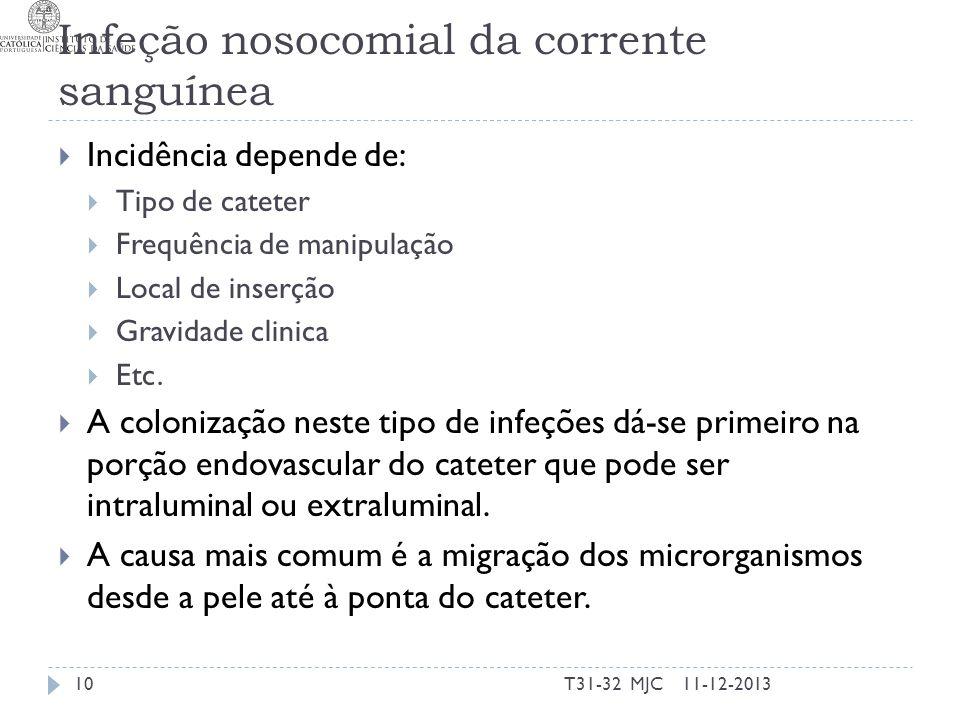 Infeção nosocomial da corrente sanguínea Incidência depende de: Tipo de cateter Frequência de manipulação Local de inserção Gravidade clinica Etc. A c