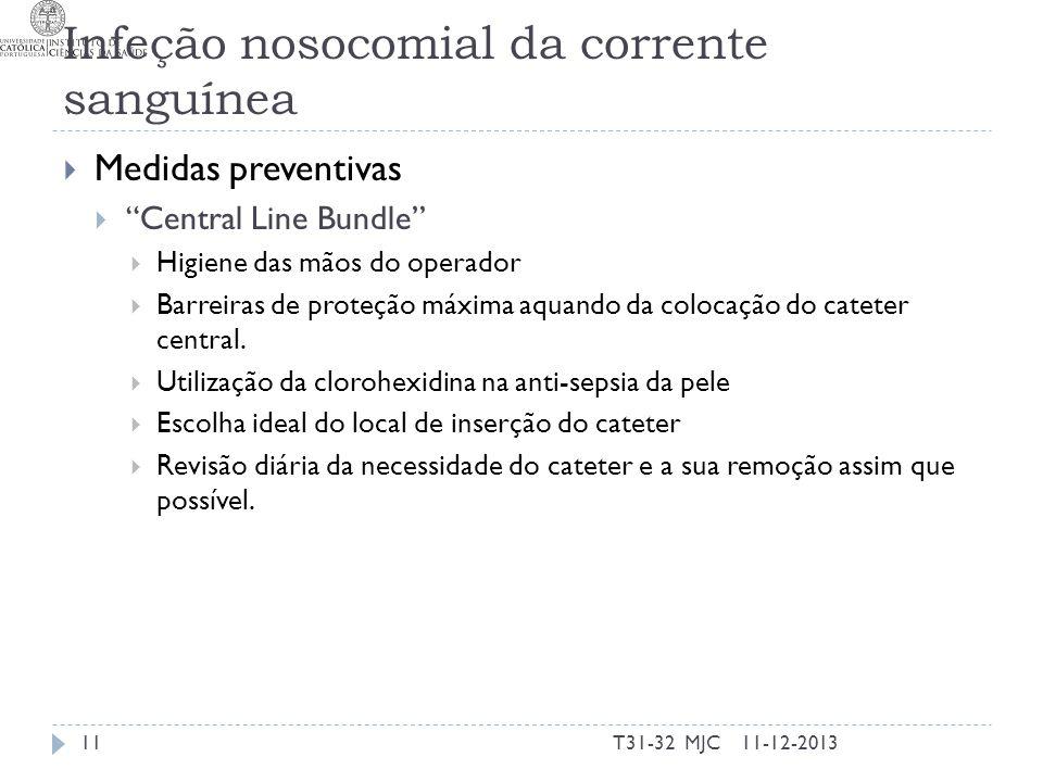 Infeção nosocomial da corrente sanguínea Medidas preventivas Central Line Bundle Higiene das mãos do operador Barreiras de proteção máxima aquando da