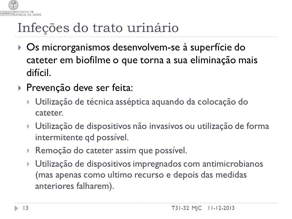 Infeções do trato urinário Os microrganismos desenvolvem-se à superfície do cateter em biofilme o que torna a sua eliminação mais difícil. Prevenção d