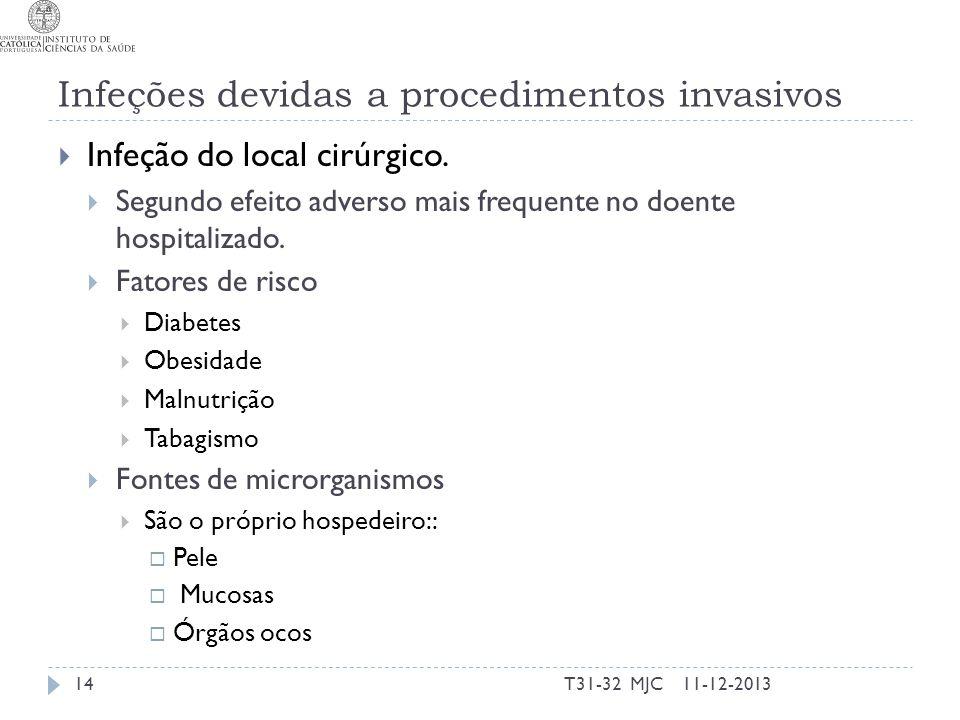 Infeções devidas a procedimentos invasivos Infeção do local cirúrgico. Segundo efeito adverso mais frequente no doente hospitalizado. Fatores de risco