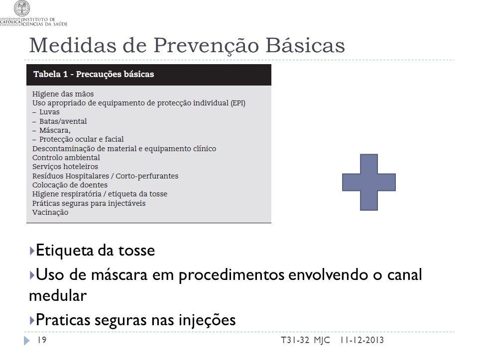 Medidas de Prevenção Básicas Etiqueta da tosse Uso de máscara em procedimentos envolvendo o canal medular Praticas seguras nas injeções 11-12-2013T31-