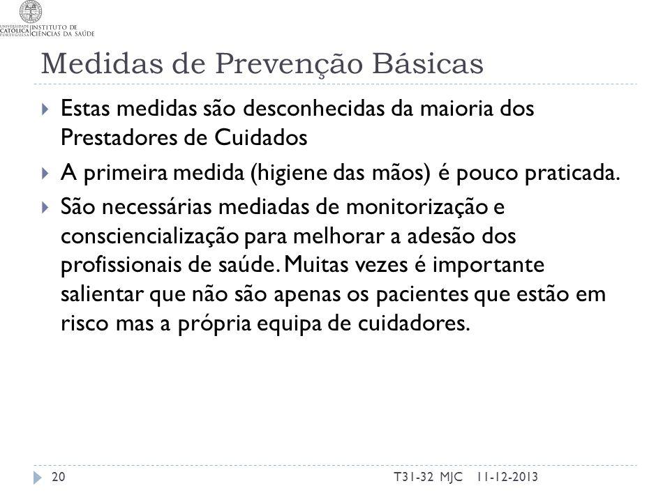 Medidas de Prevenção Básicas Estas medidas são desconhecidas da maioria dos Prestadores de Cuidados A primeira medida (higiene das mãos) é pouco prati