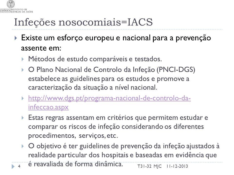 Infeções nosocomiais=IACS Existe um esforço europeu e nacional para a prevenção assente em: Métodos de estudo comparáveis e testados. O Plano Nacional