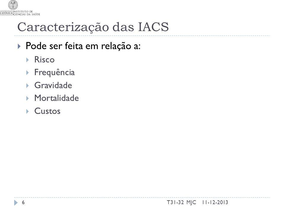 Caracterização das IACS Pode ser feita em relação a: Risco Frequência Gravidade Mortalidade Custos 11-12-2013T31-32 MJC6