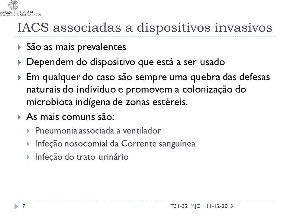 IACS associadas a dispositivos invasivos São as mais prevalentes Dependem do dispositivo que está a ser usado Em qualquer do caso são sempre uma quebr