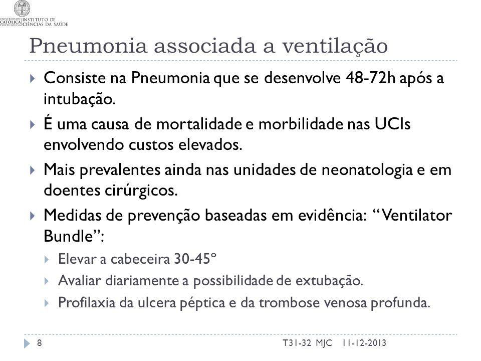 Pneumonia associada a ventilação Consiste na Pneumonia que se desenvolve 48-72h após a intubação. É uma causa de mortalidade e morbilidade nas UCIs en