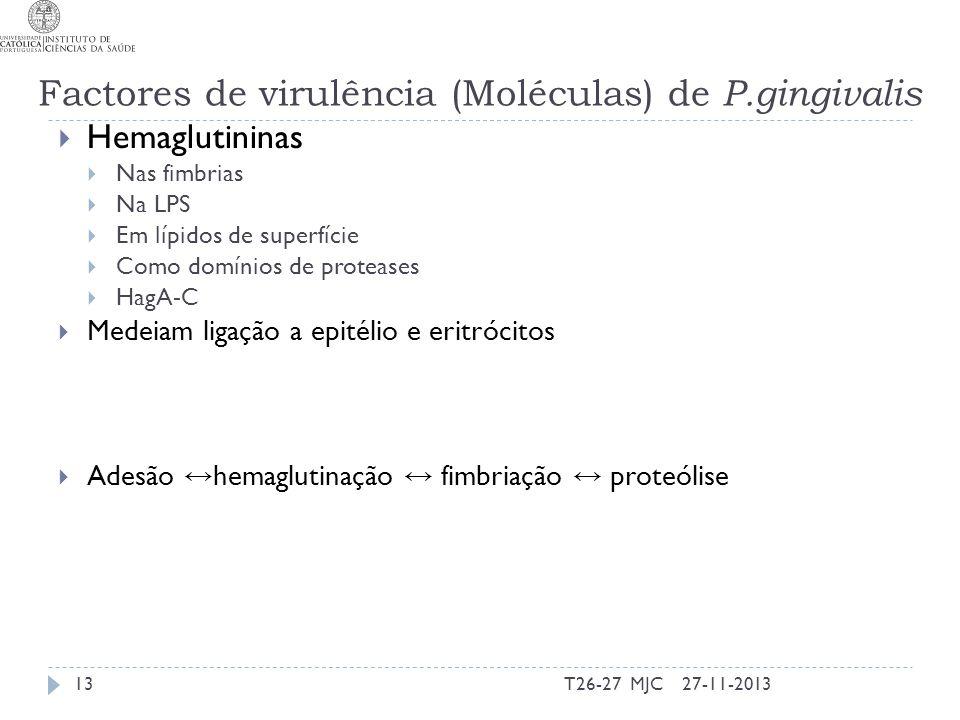 Hemaglutininas Nas fimbrias Na LPS Em lípidos de superfície Como domínios de proteases HagA-C Medeiam ligação a epitélio e eritrócitos Adesão hemaglut