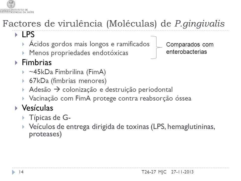 LPS Ácidos gordos mais longos e ramificados Menos propriedades endotóxicas Fimbrias ~45kDa Fimbrilina (FimA) 67kDa (fimbrias menores) Adesão colonizaç