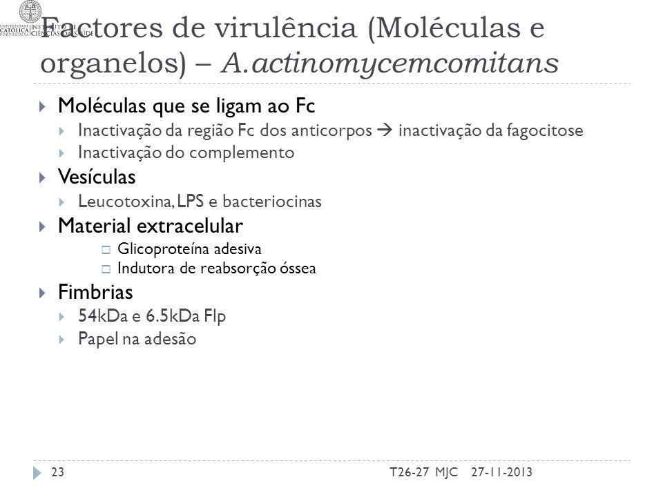 Factores de virulência (Moléculas e organelos) – A.actinomycemcomitans 27-11-2013T26-27 MJC23 Moléculas que se ligam ao Fc Inactivação da região Fc do