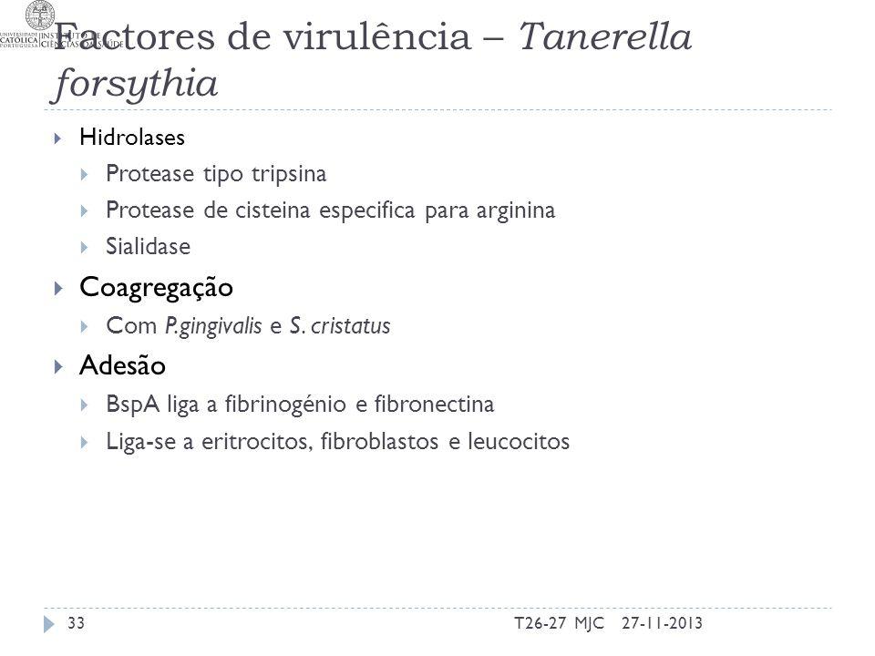 Factores de virulência – Tanerella forsythia Hidrolases Protease tipo tripsina Protease de cisteina especifica para arginina Sialidase Coagregação Com