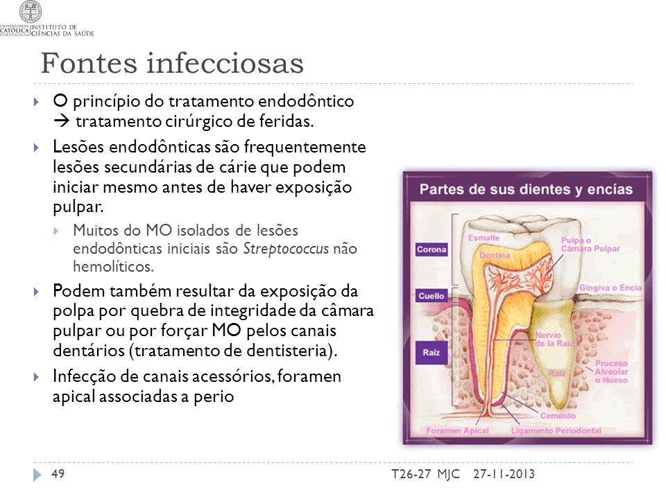 Fontes infecciosas O princípio do tratamento endodôntico tratamento cirúrgico de feridas. Lesões endodônticas são frequentemente lesões secundárias de