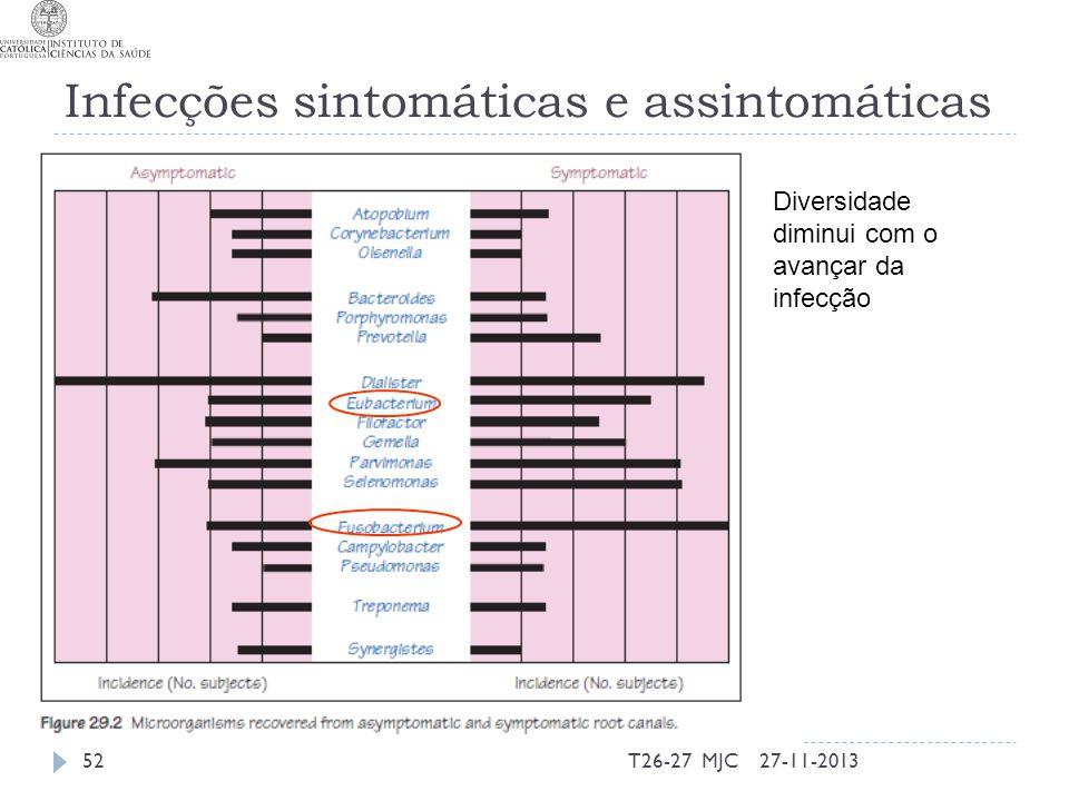 Infecções sintomáticas e assintomáticas 27-11-2013T26-27 MJC52 Diversidade diminui com o avançar da infecção