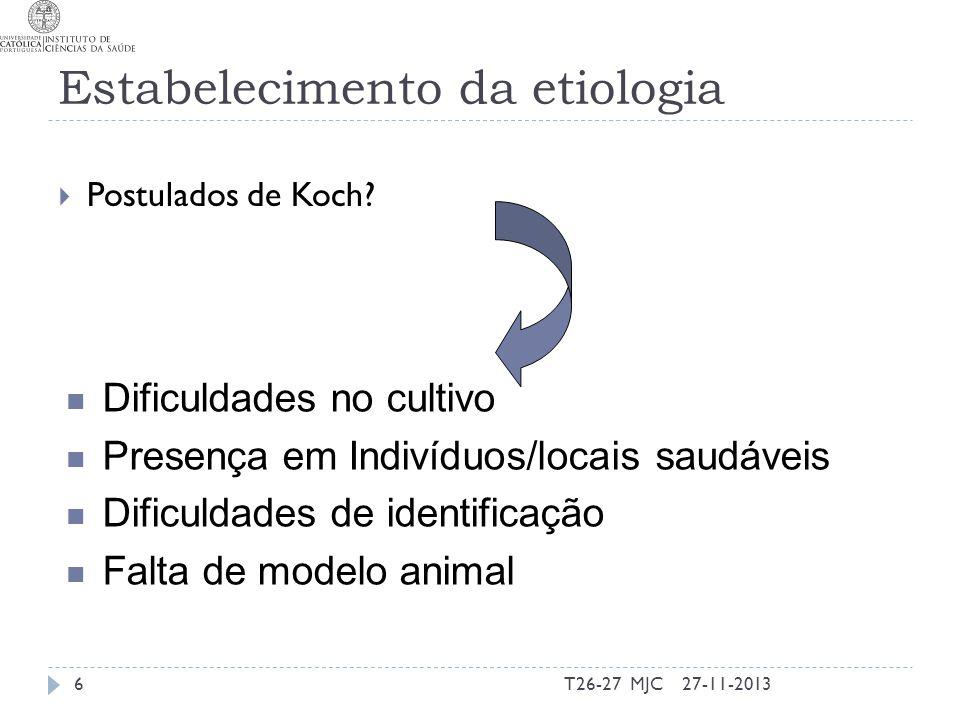 Estabelecimento da etiologia Postulados de Koch? Dificuldades no cultivo Presença em Indivíduos/locais saudáveis Dificuldades de identificação Falta d