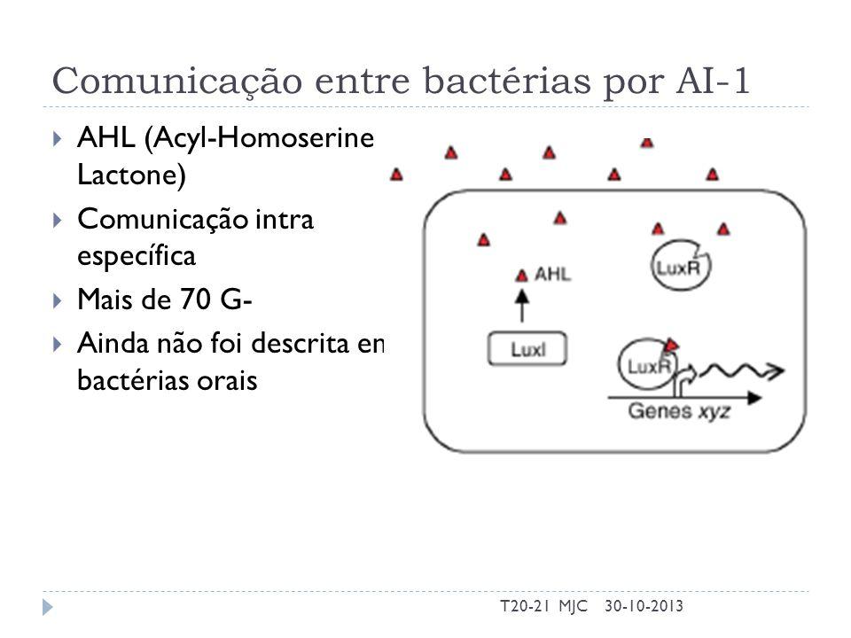 Comunicação entre bactérias por AI-1 AHL (Acyl-Homoserine Lactone) Comunicação intra específica Mais de 70 G- Ainda não foi descrita em bactérias orai