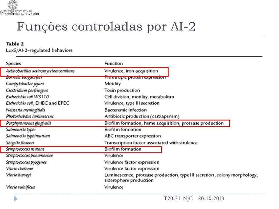 Funções controladas por AI-2 30-10-2013T20-21 MJC