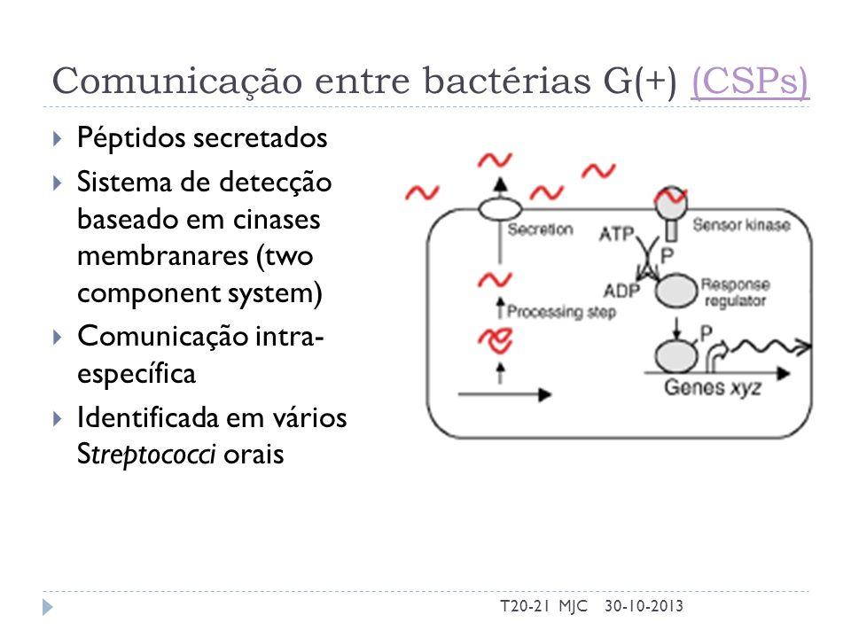 Comunicação entre bactérias G(+) (CSPs)(CSPs) Péptidos secretados Sistema de detecção baseado em cinases membranares (two component system) Comunicaçã