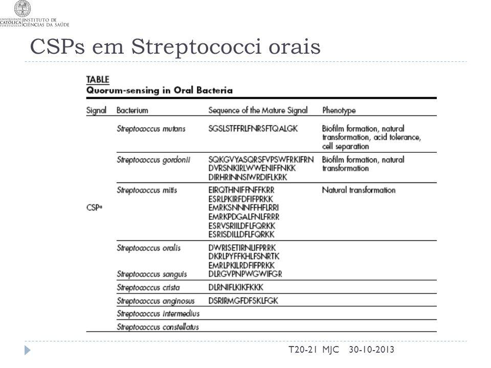 CSPs em Streptococci orais 30-10-2013T20-21 MJC