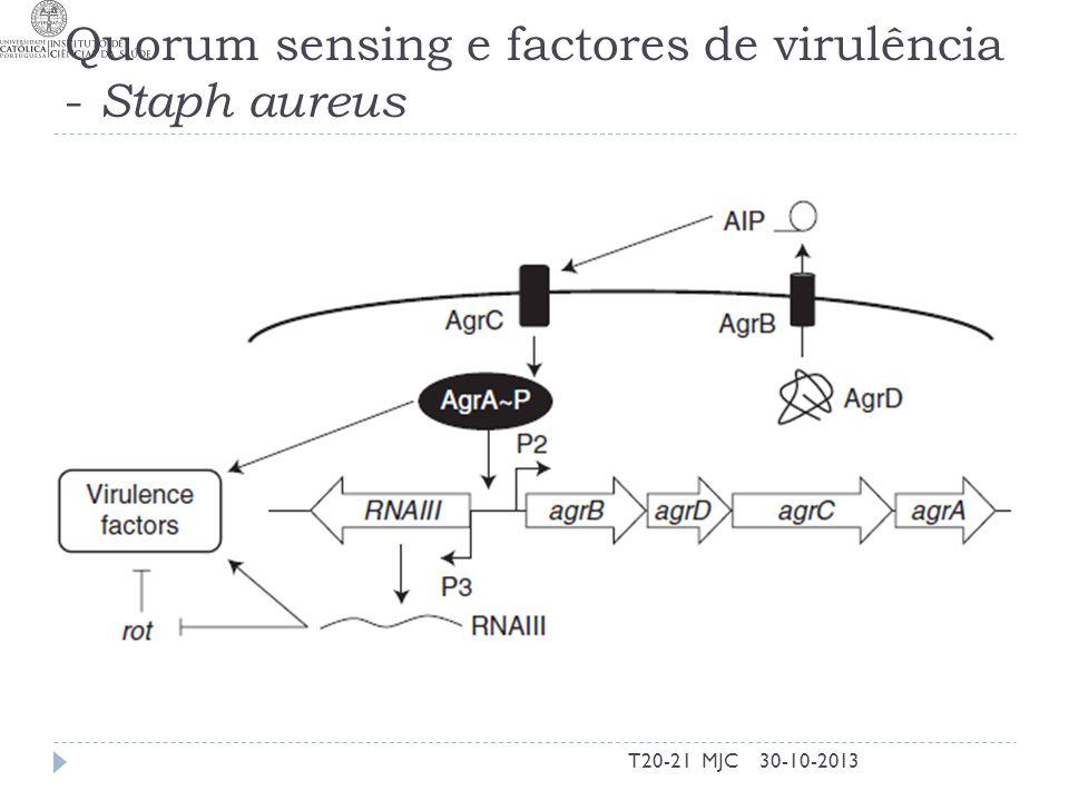 Quorum sensing e factores de virulência - Staph aureus 30-10-2013T20-21 MJC