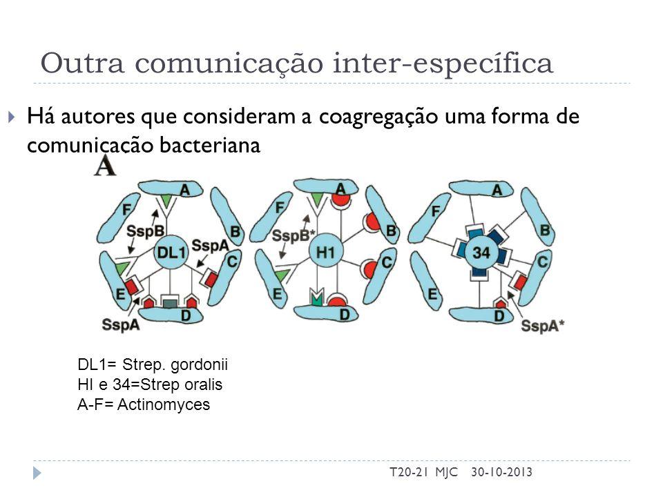 Outra comunicação inter-específica Há autores que consideram a coagregação uma forma de comunicação bacteriana DL1= Strep. gordonii HI e 34=Strep oral